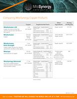Copper Comparison Sheet